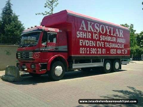 aksoylar